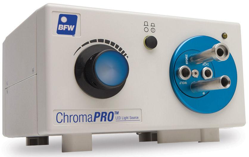 LED light source / headlight ChromaPRO™